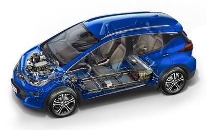 Водещите пионери – марката Opel има богати традиции в областта на електрическите автомобили